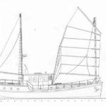Powerboat Sailing Rig